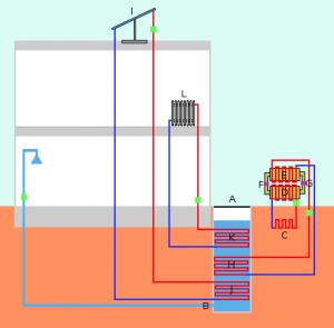 Trunk And Branch Plumbing System