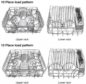 Load Your Dishwasher Like An Expert Terry S Plumbing