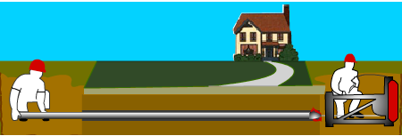 What Is A Trenchless Sewer Line